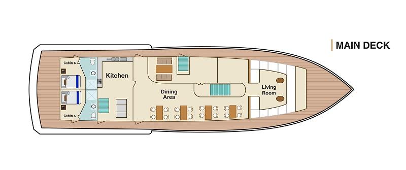 Main Deck Bonita Yacht