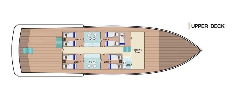 Upper Deck Bonita Yacht